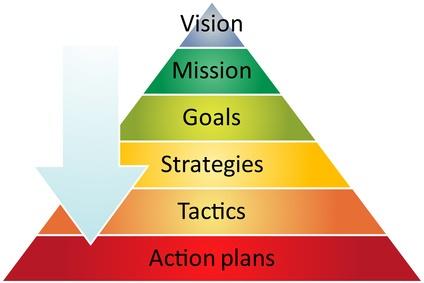 vision-strategique-partagee
